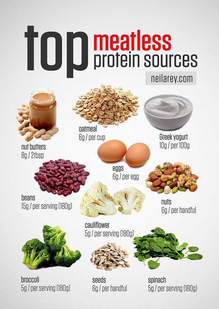 top proteins for healthy hair